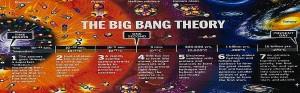bigbang-a